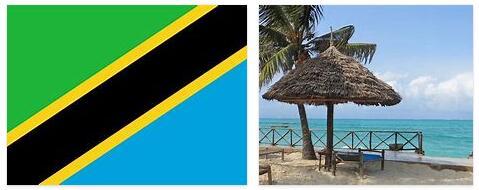 Tanzania Territory